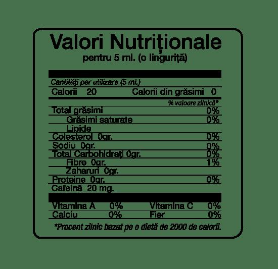 initial image Extract Pur de Cafea - valori nutritionale cafea - Extract Pur de Cafea
