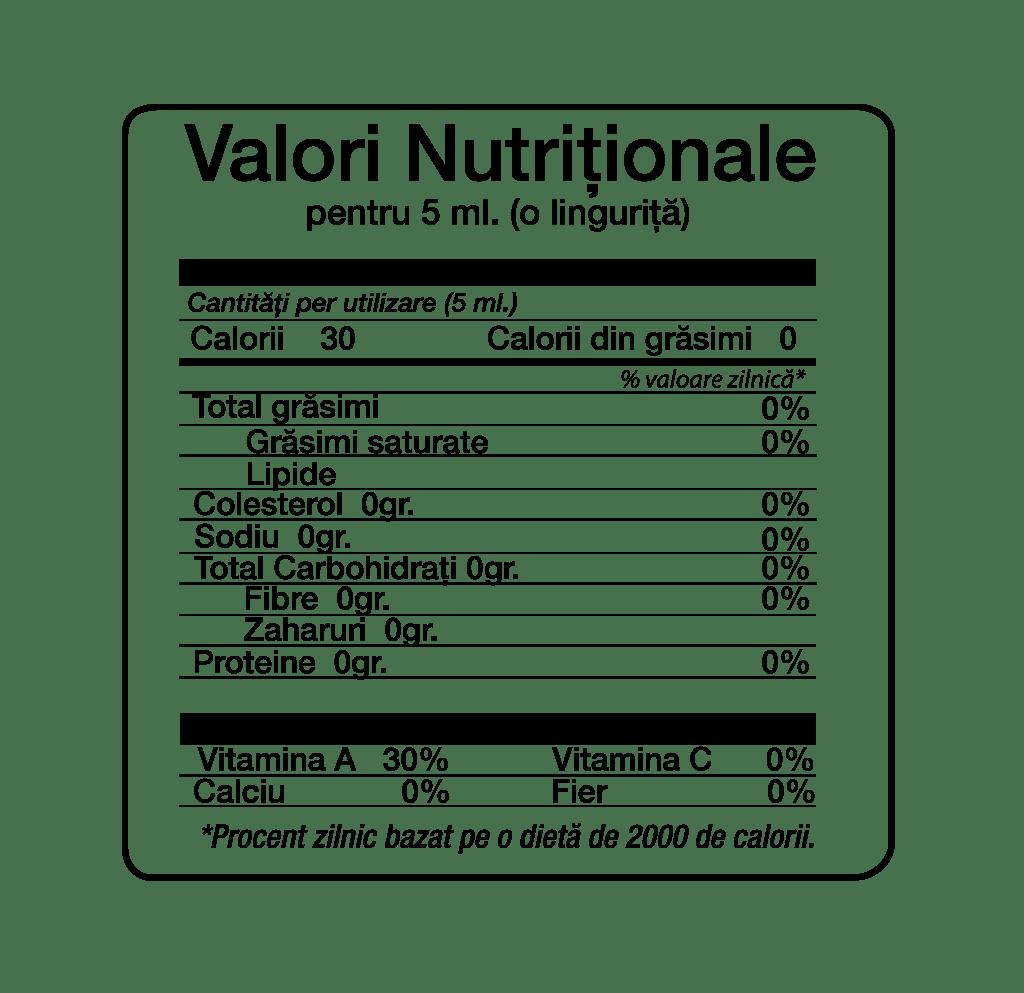 initial image Extract Pur de Mentă - valori nutritionale menta - Extract Pur de Mentă